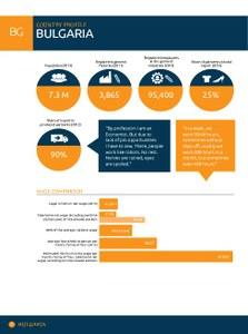 2014 Bulgaria Factsheet