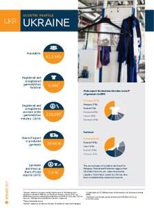 2017 Ukraine Factsheet