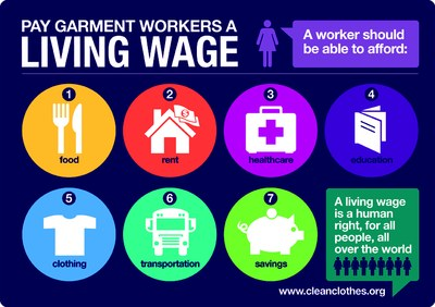 Pay Garment workers a living wage