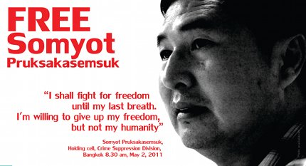 Thai human rights activist imprisoned for second time